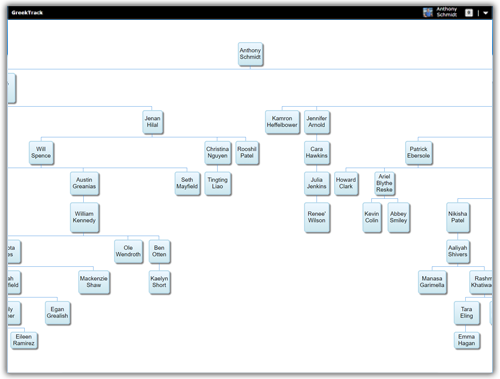 Chapter Family Tree